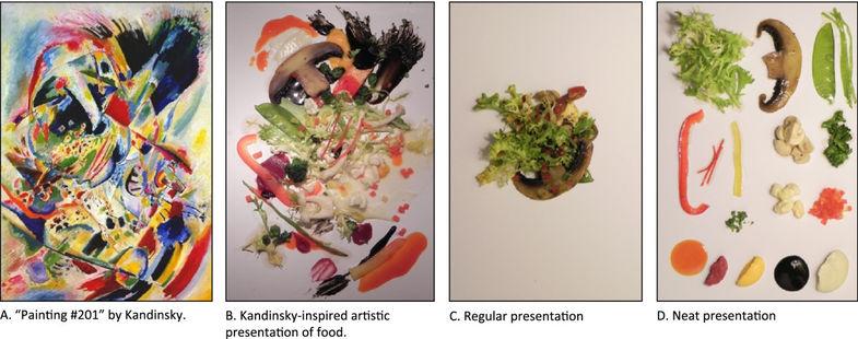 Kandinsky Inspired Food Study