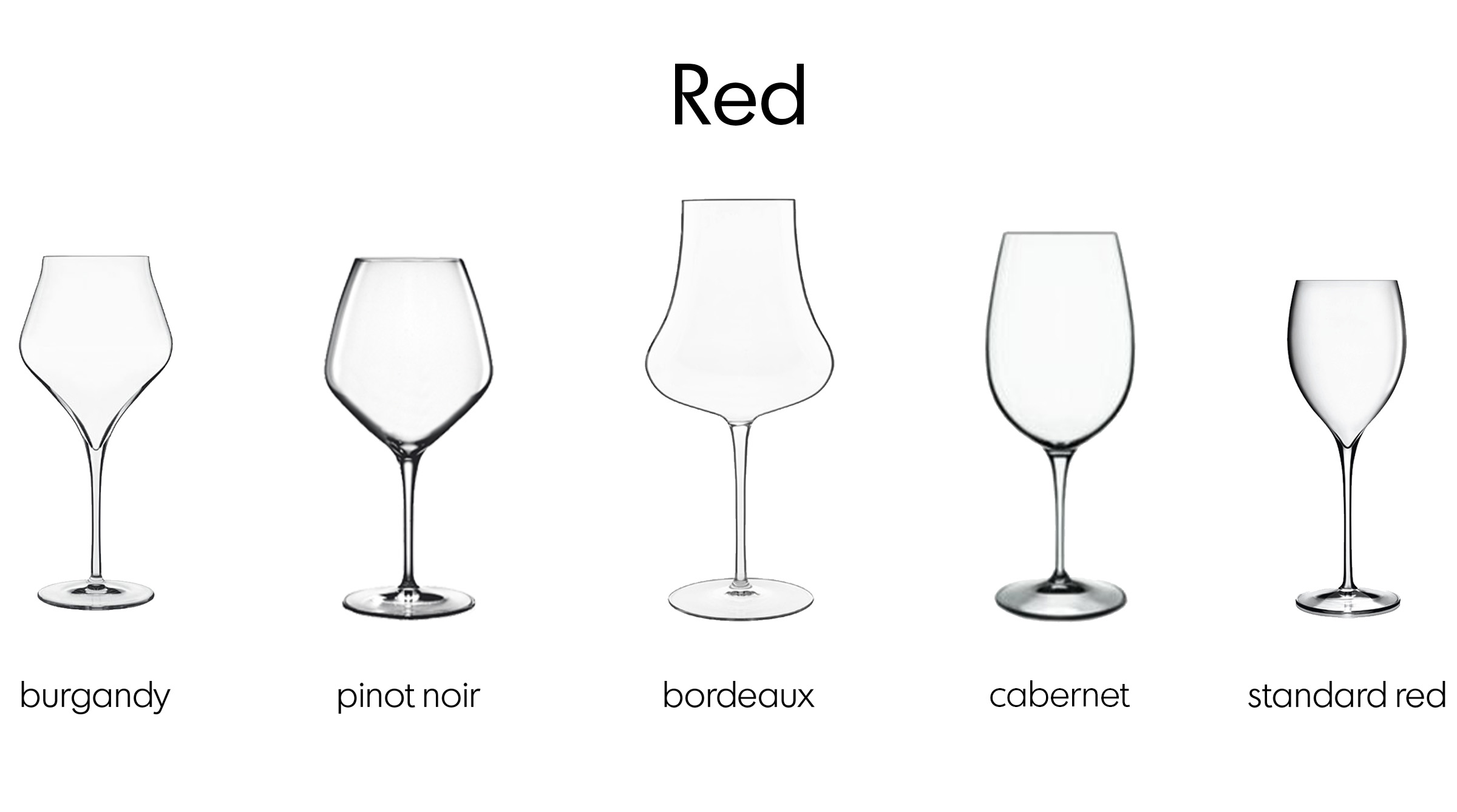 red chart